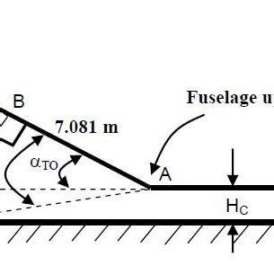 PDF Aircraft Landing Gear Simulation and Analysis